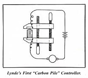 Lynde First Carbon Pile Controller